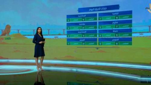 Todays weather is warm over Cairo and Lower Egypt and the great weather is 18 degrees